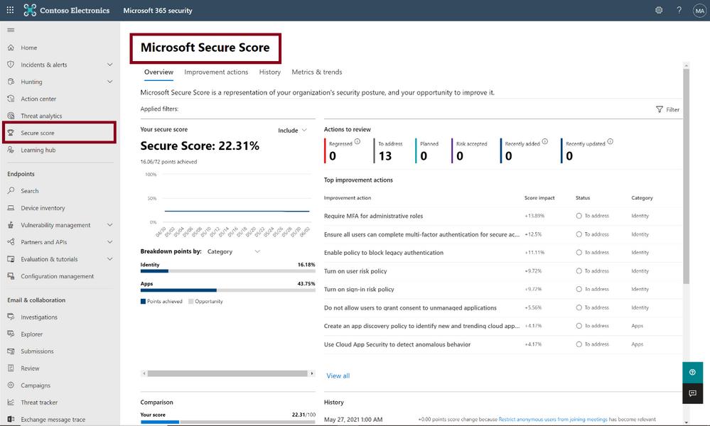 Figure 2: Microsoft Secure Score in Microsoft 365 Security Center