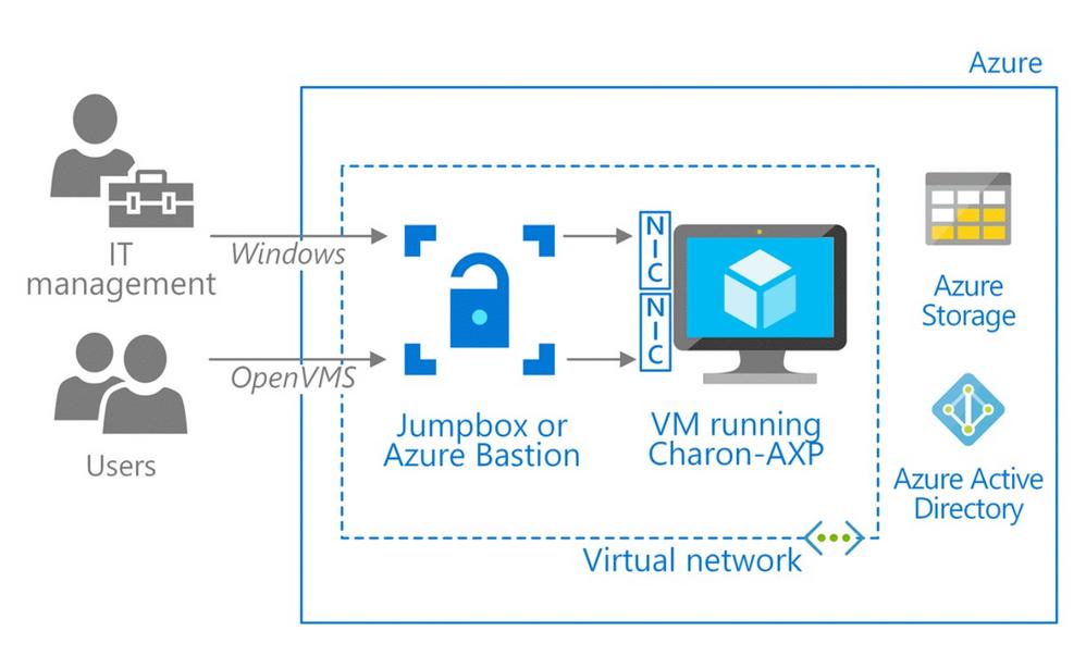Virtual-Network.png