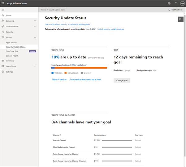 Security Update Status page giving an overview how many devices are running the latest updates as well as a detailed breakdown by channel