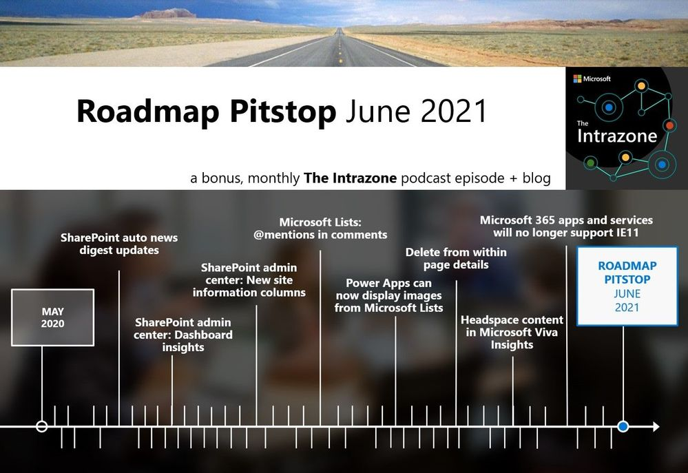 The Intrazone Roadmap Pitstop – June 2021 graphic showing some of the highlighted release features.