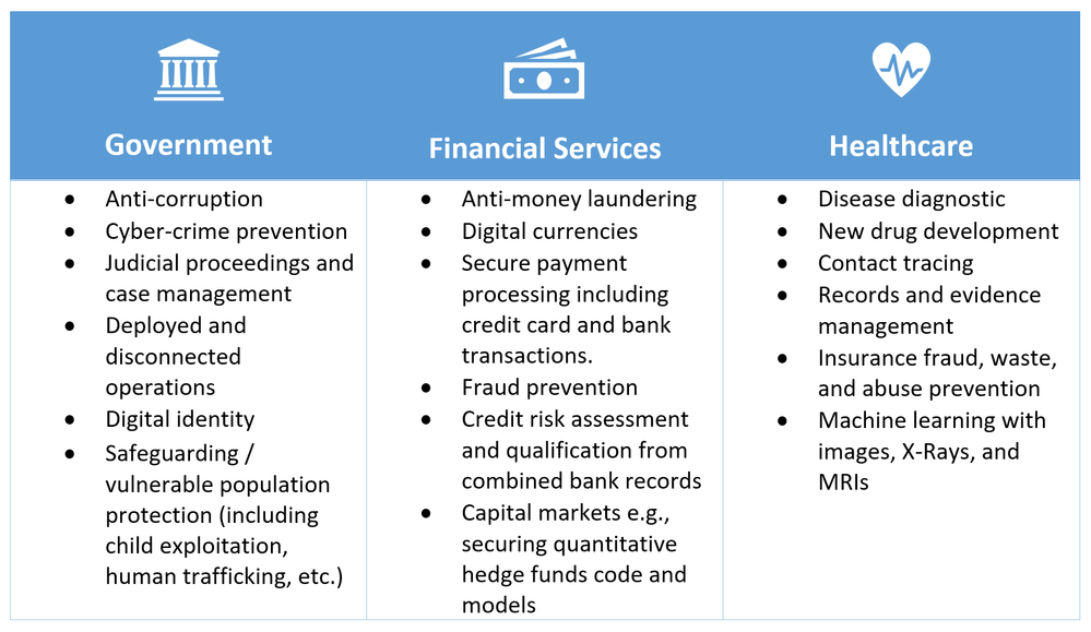 Figure 2 - ACC Use Cases.png