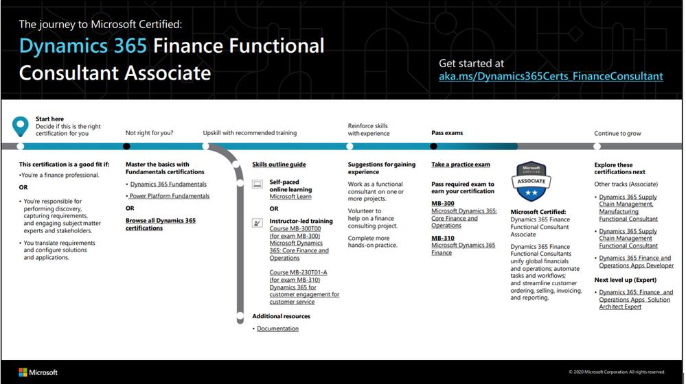 D365 Finance FC.png