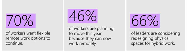 Work Trend Index report showing 70% of workers want remote flexibility, 46% plan to move and 66% of leaders are planning to redesign physical spaces.