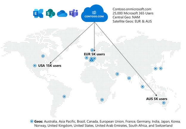 Figure 1: Microsoft 365 Multi-Geo