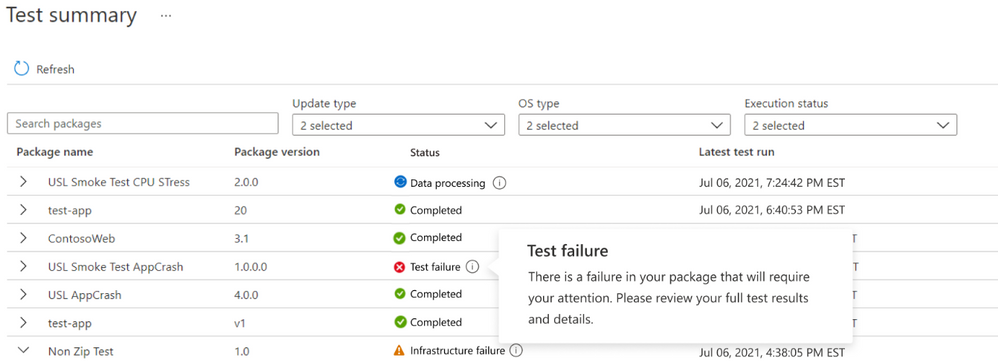 Status column displaying Test Failure and example of descriptive messaging related to the experienced failure