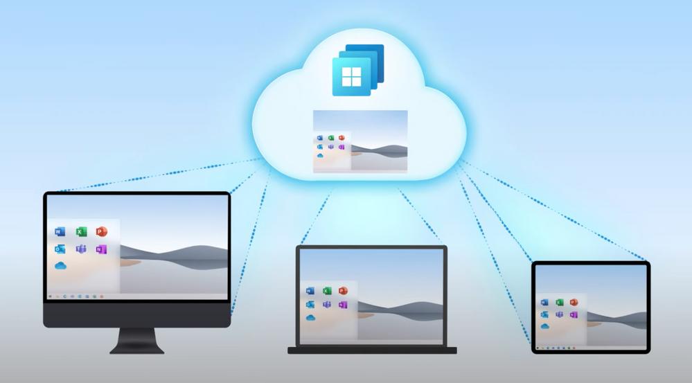 Cloud-PC kann auf jedem beliebigen Endgerät genutzt werden