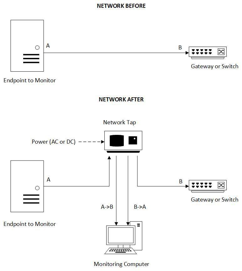Network Tap.jpg