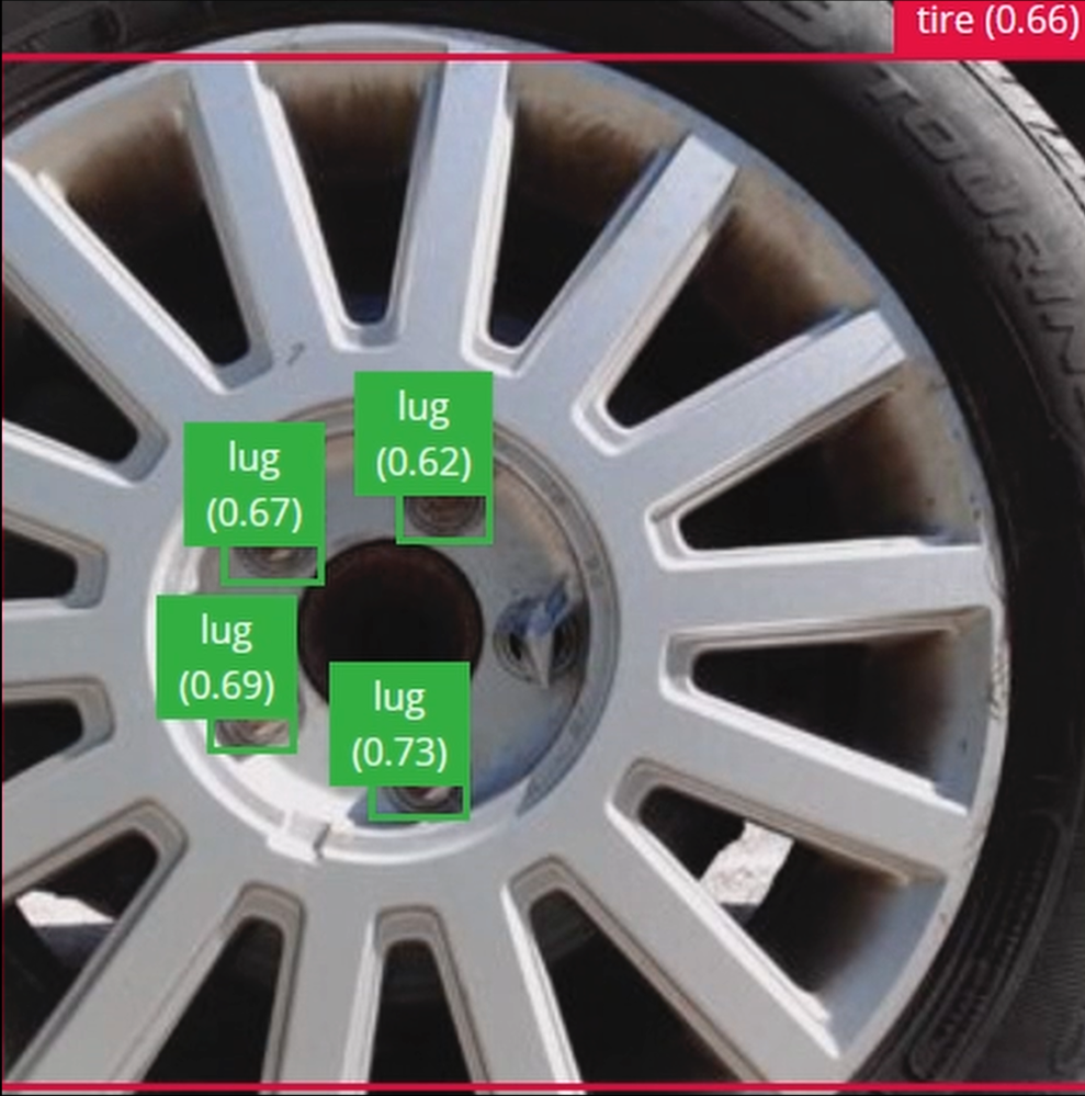thumbnail image 10 of blog post titled              A Future With Safer Roads: Automatic Wheel Lug Nut Detection Using Machine Learning at the Edge