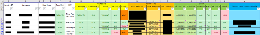 """Classeur avec tri (cache les """"OUI"""" dans colonne """"Cloturé ?"""")"""