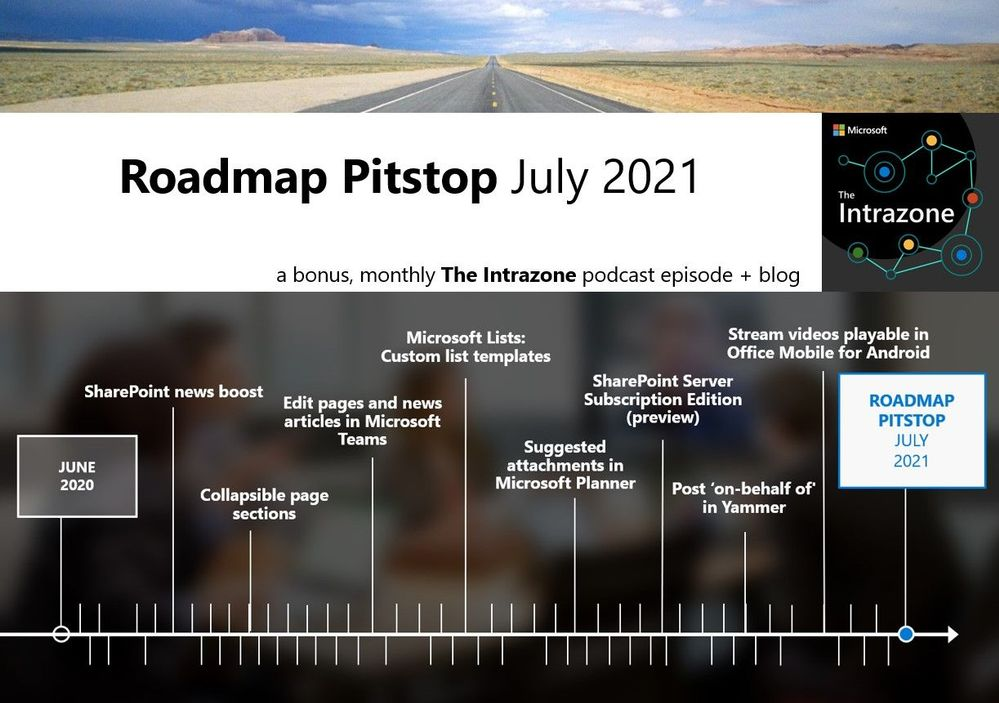 The Intrazone Roadmap Pitstop – July 2021 graphic showing some of the highlighted release features.