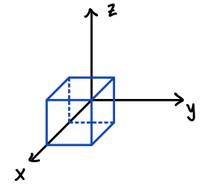A 3D graph of a cube