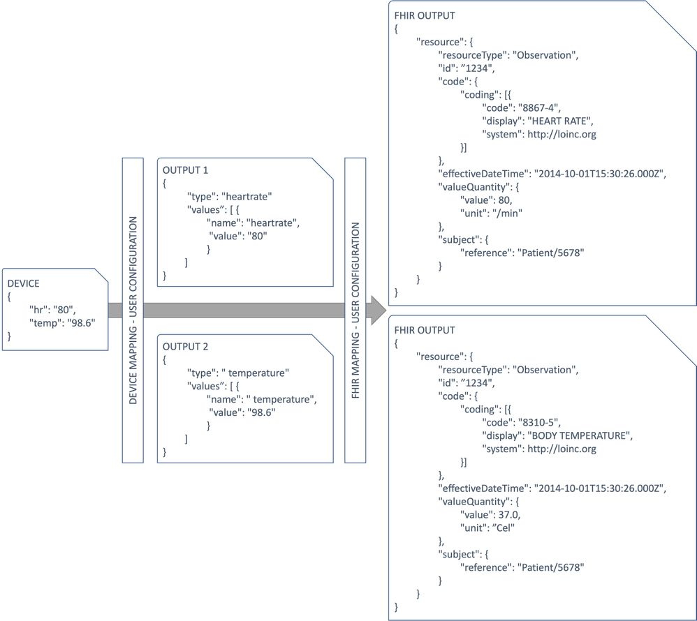 Blog-IoT.jpg