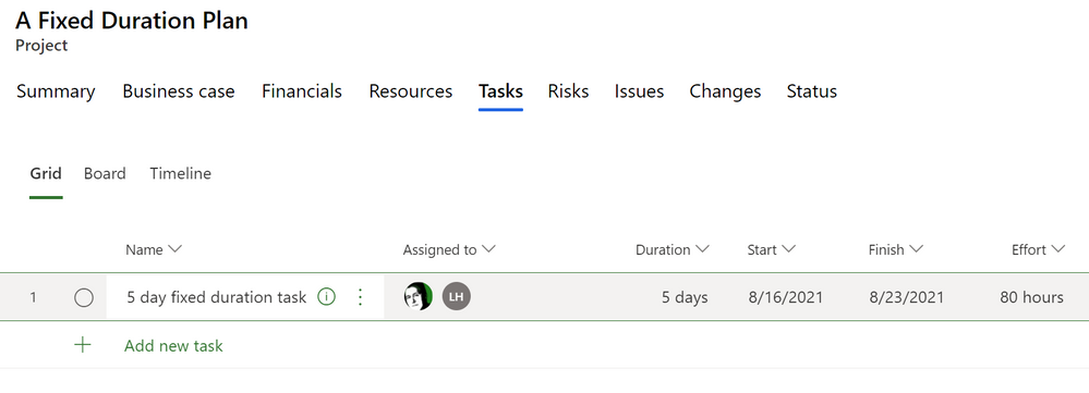 2 resources for a week is 80h