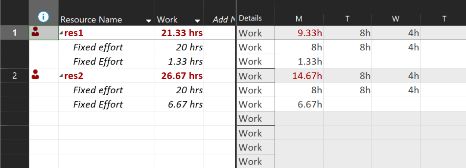 Task usage view in Project