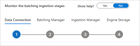 Batching ingestion stages