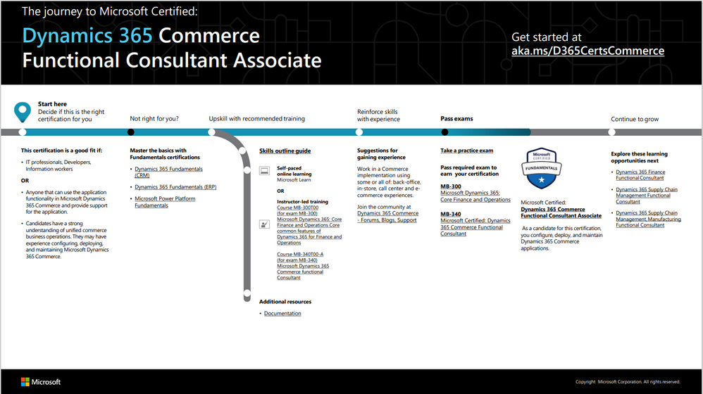 D365 Commerce Functional Consultant Journey.PNG