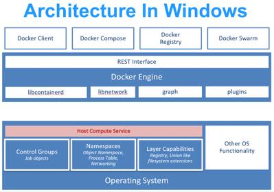 HCS-Windows-Arch.png