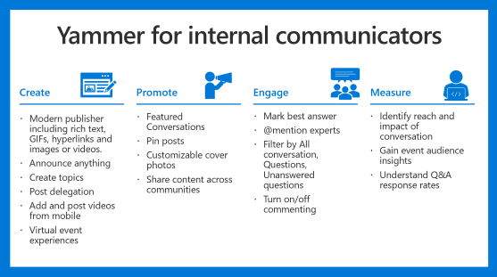 Yammer for Internal Communications - resized to 557px.PNG