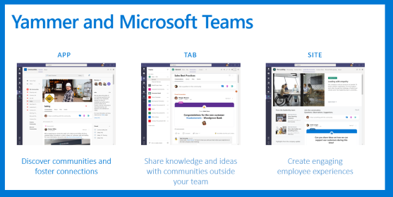 Yammer for IC - Yammer and Teams - Resized to 557px.PNG