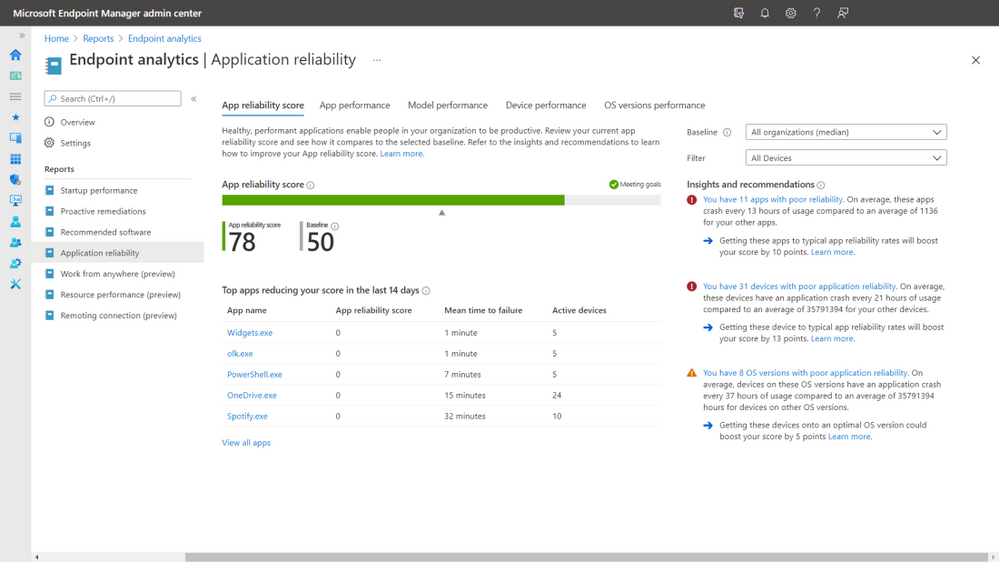 Application reliability score dashboard.png