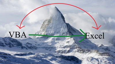 The mountain between Excel and VBA