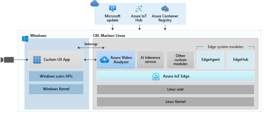deploy-iot-edge-linux-on-windows.png