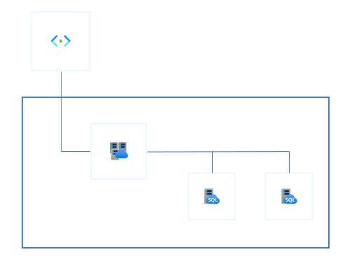 single virtual cluster in subnet.png