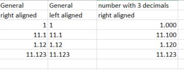 align decimals in a column - Microsoft Tech Community - 174269