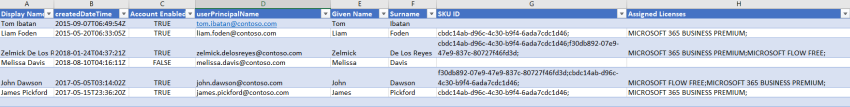 Create report of assigned licenses for users from Microsoft 36512.png