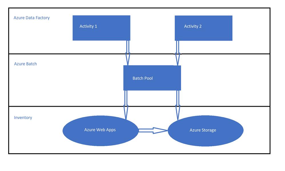 ADF diagram.png