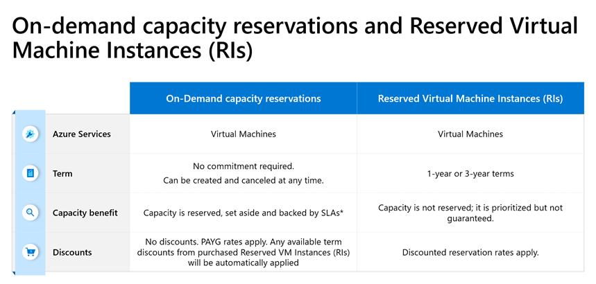capacity-res.png