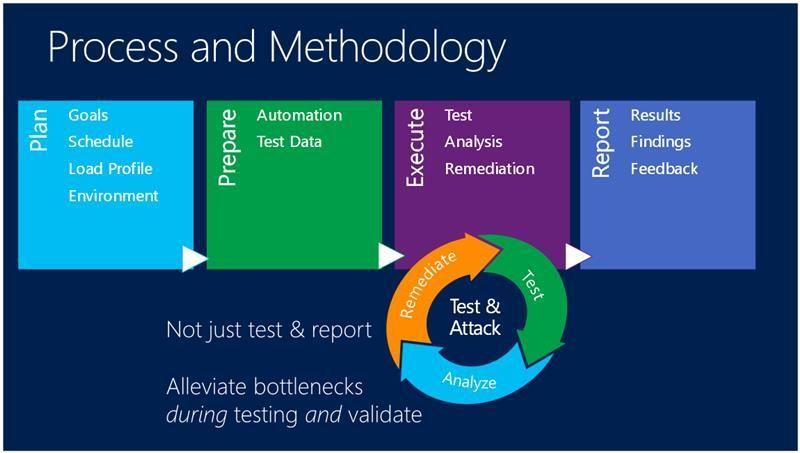 Microsoft_Testing_Team_0-1631554243206.jpeg