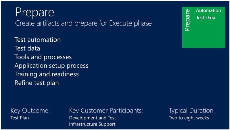 Microsoft_Testing_Team_2-1631554243211.jpeg