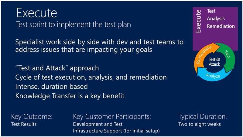 Microsoft_Testing_Team_3-1631554243213.jpeg