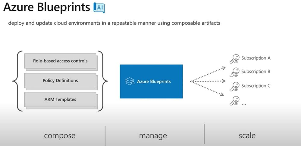 AzureBlueprint.jpg