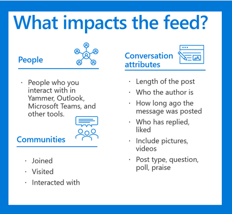 Impacts of  the feed.PNG