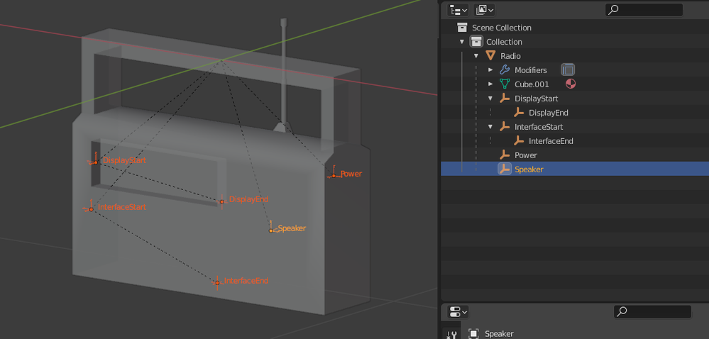 A peek at the Model's internal structure.