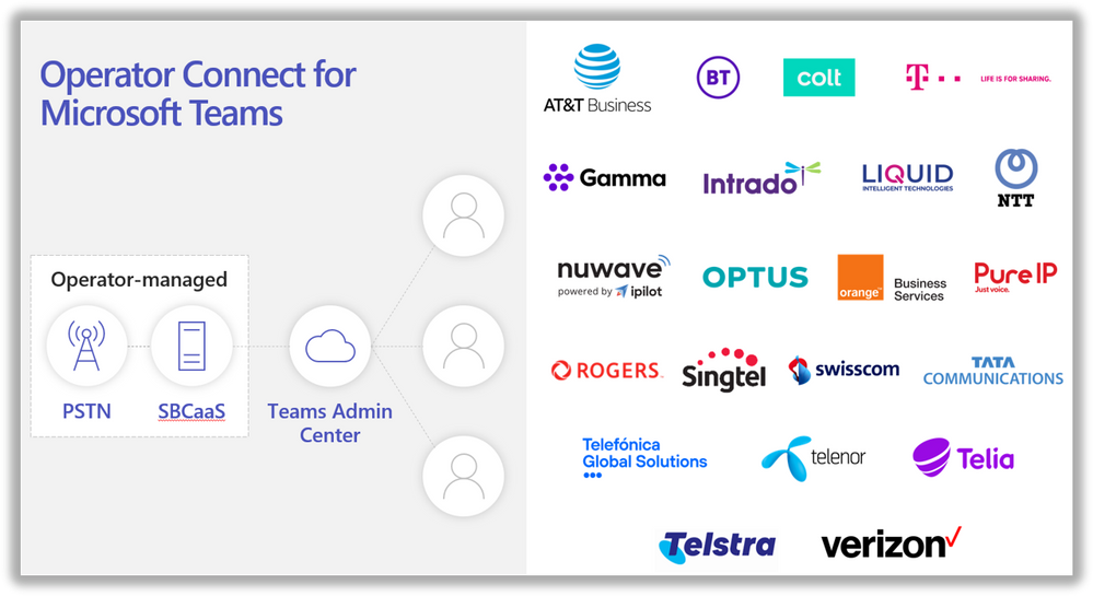 OC logos WITH TELSTRA - 9-27-21.png