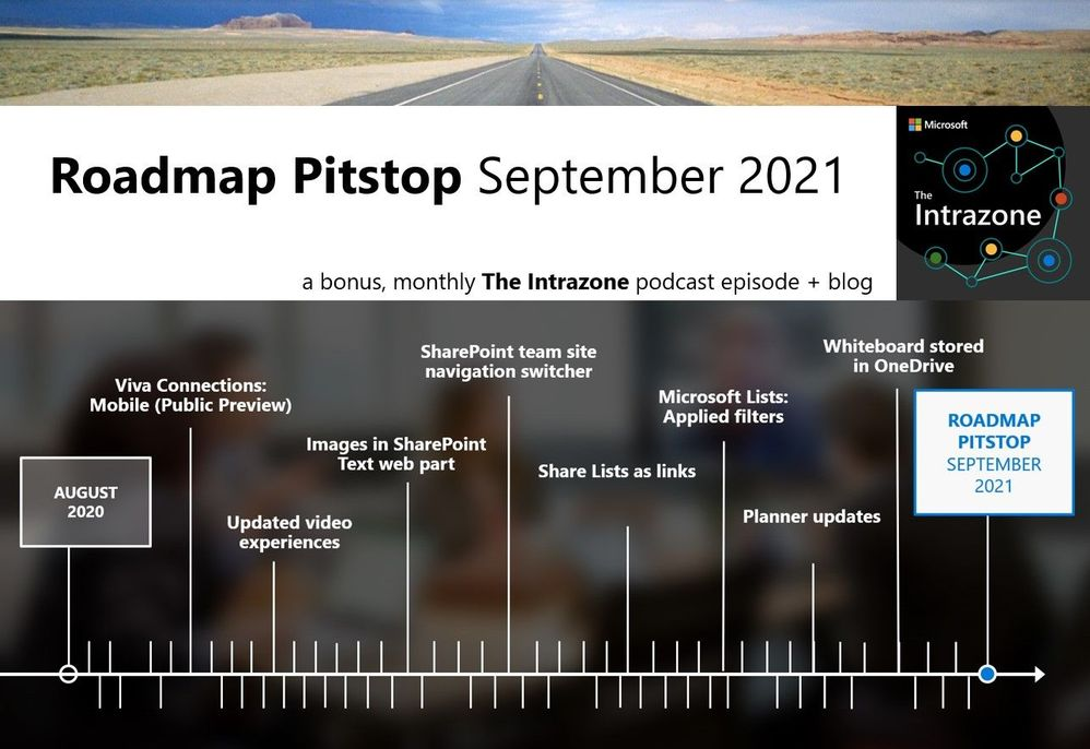 The Intrazone Roadmap Pitstop – September 2021 graphic showing some of the highlighted release features.