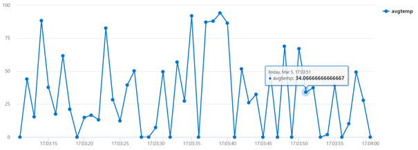 02_ADX_timeseries.png