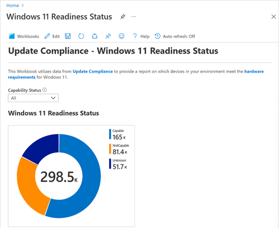 Windows 11 Readiness Status report in Update Compliance