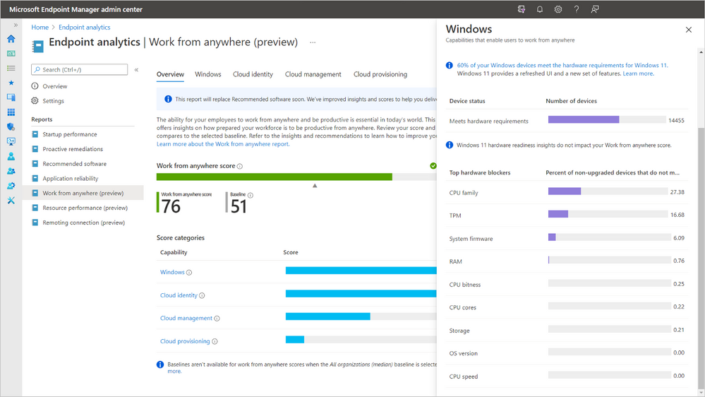 Windows readiness insights provided by the Endpoint analytics Work from anywhere report