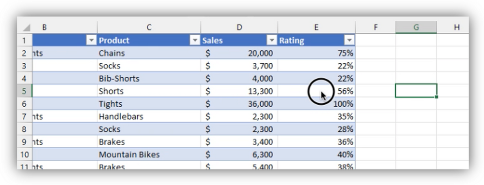 """Screen shot of a table in Excel showing the mouse is clicking on cell E5, but cell G5 becomes selected, due to an offset from column B being scrolled part way out of view, causing an """"offset"""" which was not possible when Excel always snapped to the edge of a column."""