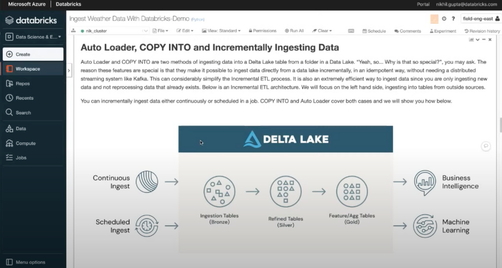 Ingest data into Delta Lake on Azure Databricks - Auto Loader.png