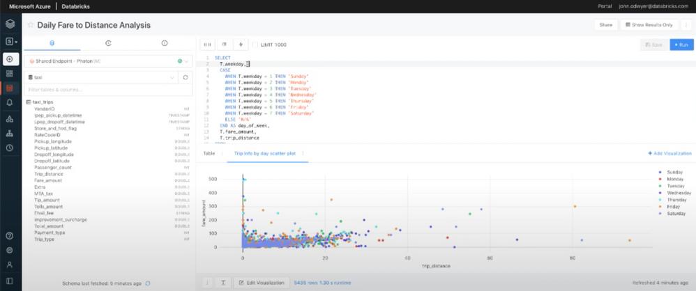 Explore your data using Databricks SQL.png