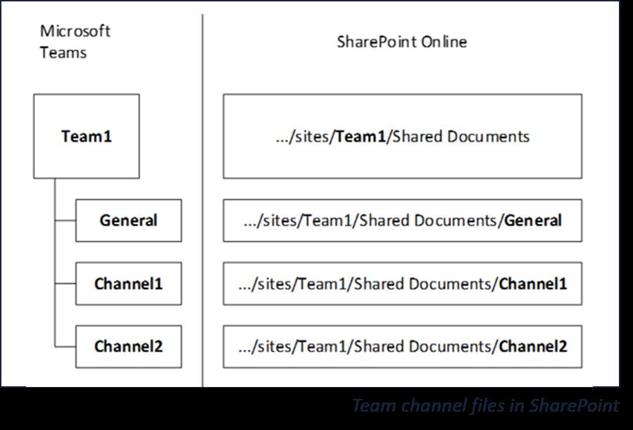 ChannelsAndFolders.png
