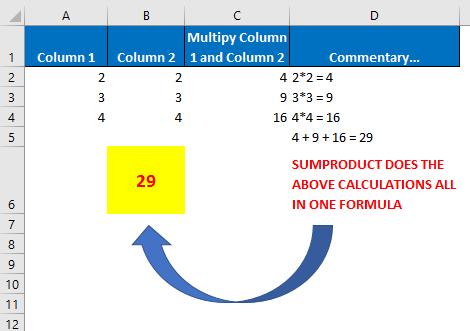 SumProductEx.png