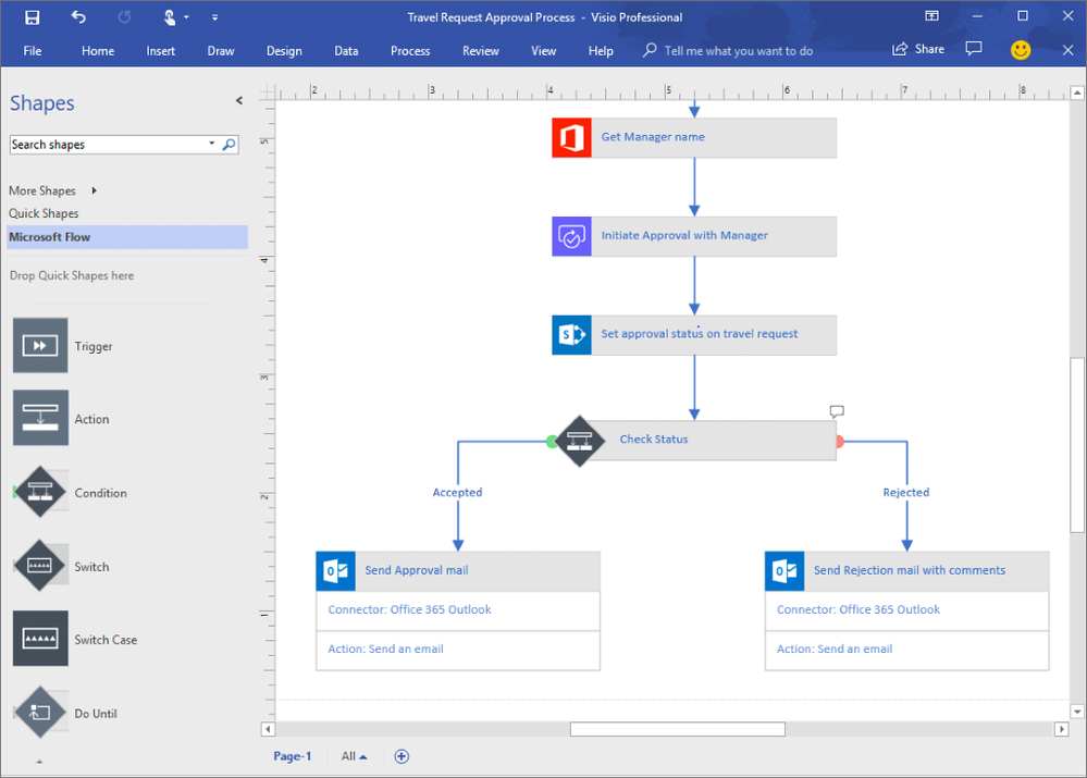 Visio for Flow