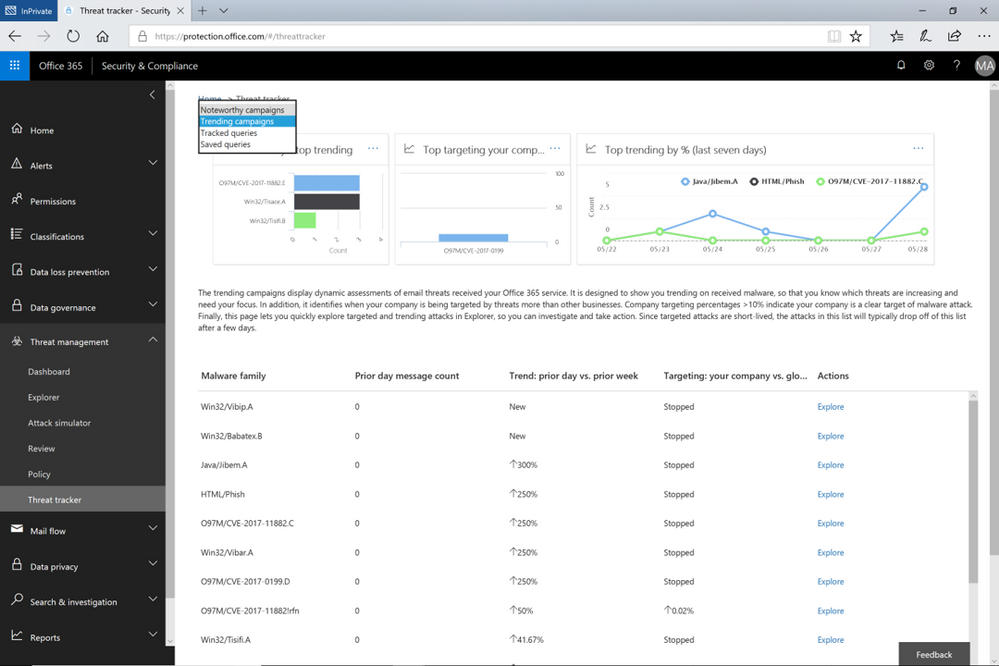 Figure 1.  The Trending Campaigns view in Office 365 Threat Intelligence Threat trackers