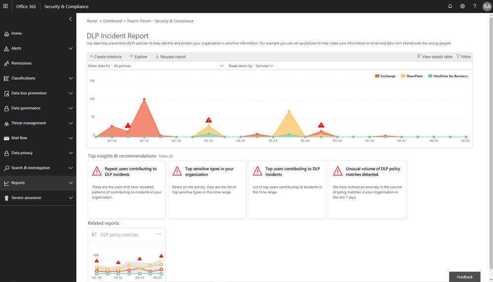 Figure 3.  DLP incident report with information protection insights embedded in the Security and Compliance Center